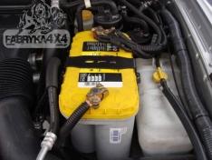 Suport baterie suplimentara Nissan Patrol Y61